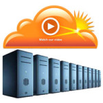 Best Cloudflare Web Hosting