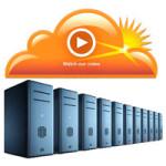 Best Cloudflare Web Hosting