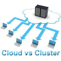 Cloud hosting vs Cluster hosting
