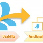 Tips to Improve Website User Experience