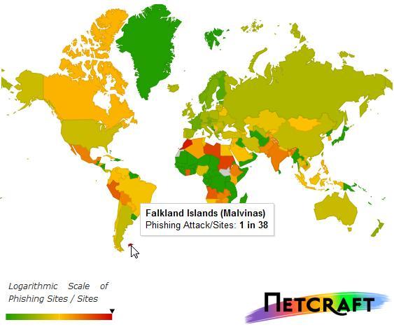 phishing attack trends