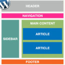 wordpress-page-structure