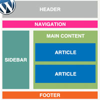 wordpress structure design