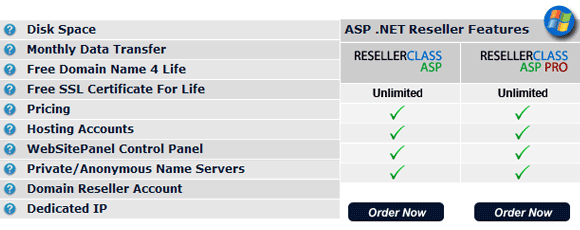 Arvixe windows reseller hosting