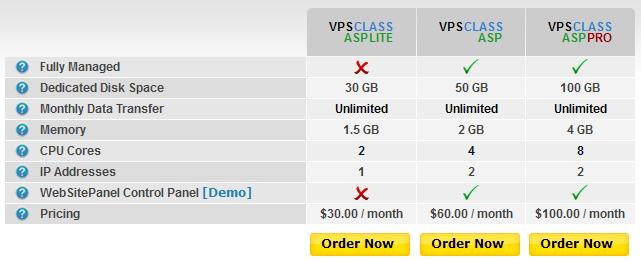 arvixe hyper-v hosting
