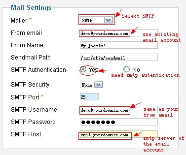 joomla smtp authentication setting