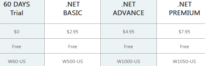 smarterasp.net shared hosting plan
