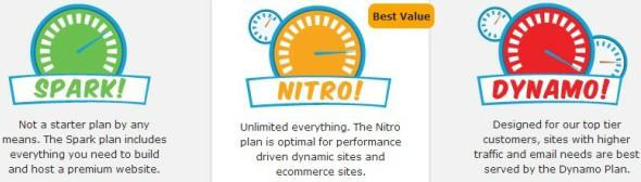 web hosting hub spark, nitro and dynamo plans