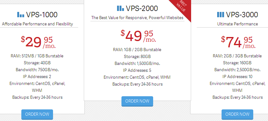 Inmotion hosting VPS promo